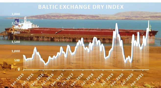 2020/2021 dry bulk traffic development - ore export ports are back on track